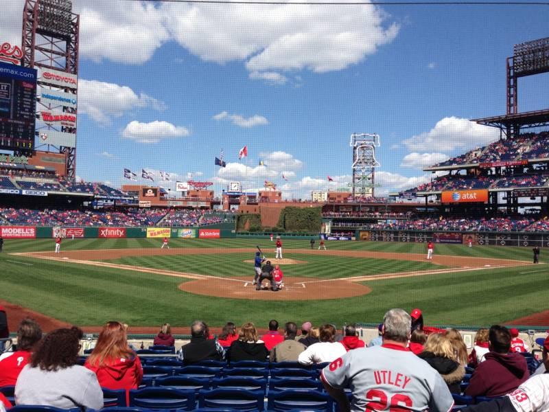 Philadelphia Phillies Seating Guide Citizens Bank Park