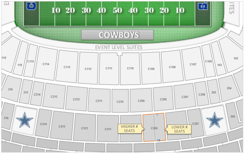 Seating Layout in Section C309