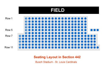 St louis cardinals busch stadium seating chart rateyourseats com