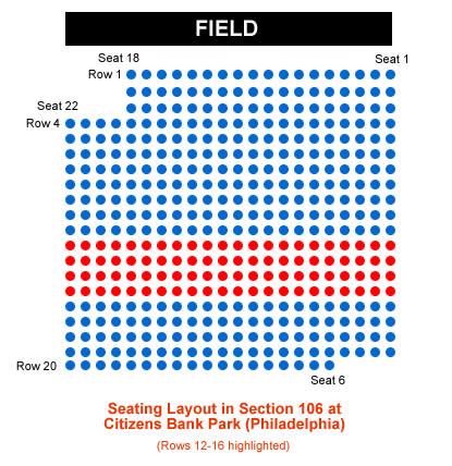 How Many Seats In Section 106 At Citizens Bank Park