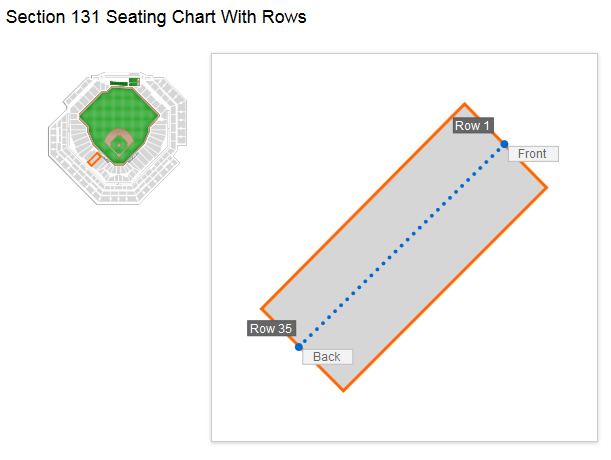 How Many Rows Are In Section 131 At Citizens Bank Park