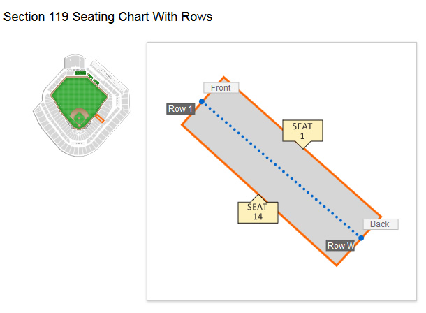 Seating layout in Section 119 at Coors Field