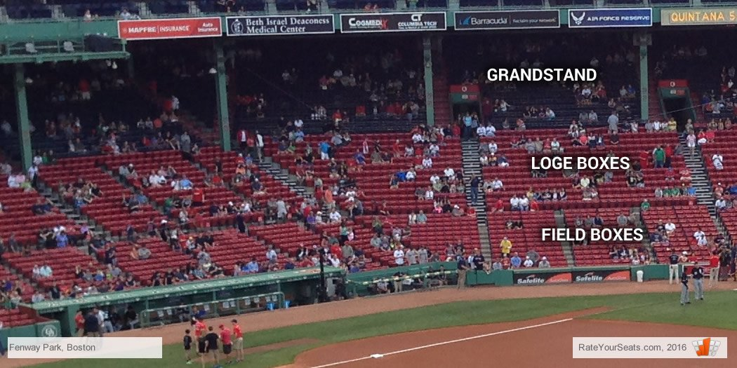 Boston Red Sox Fenway Park Seating Chart Interactive Map
