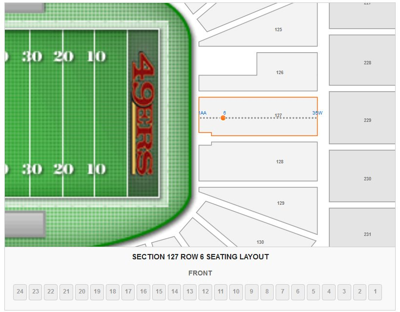 Seating Layout in Section 127 Row 6 at Levis Stadium