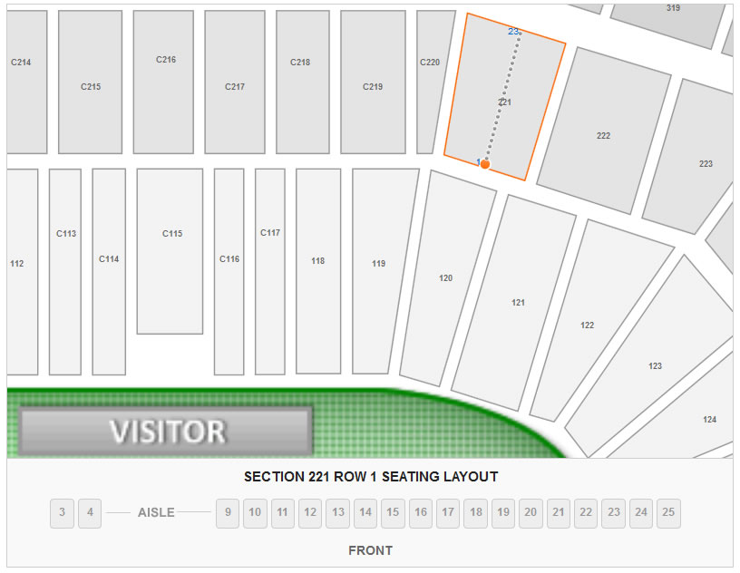 Seating Layout in Section 221 Row 1 at Levis Stadium