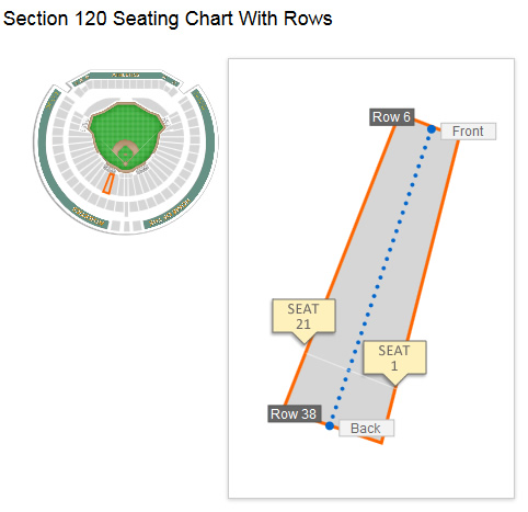 Seating Layout in Section 120 Row 32 at Oakland Coliseum