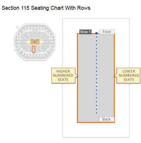 Oracle Arena Section 115 Seating Progression
