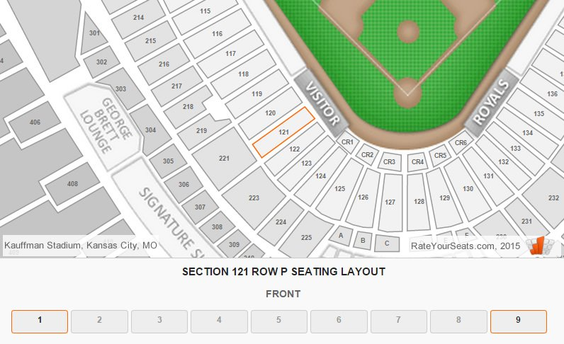 Section 121 seats