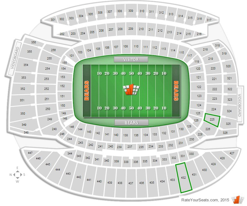Section 225 and 432