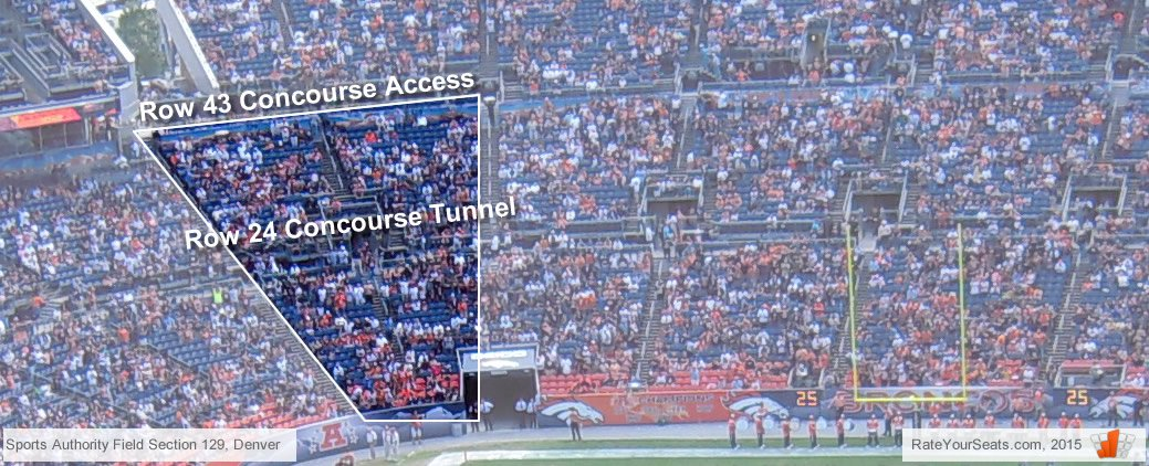 Sports Authority Field south side sections