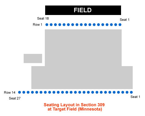 How Many Seats Are In Each Row Section 309 Of Target Field