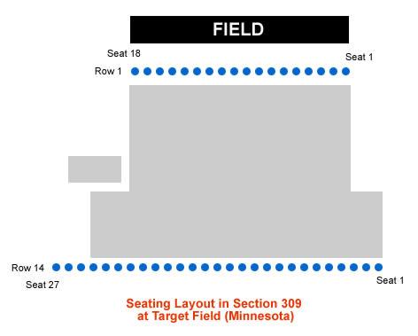 Minnesota Twins Target Field Seating Chart Interactive Map