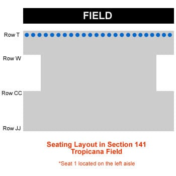How are the seats numbered in section 141 row t at tropicana field pictured above row t front row of section 141 features 24 seats publicscrutiny Image collections