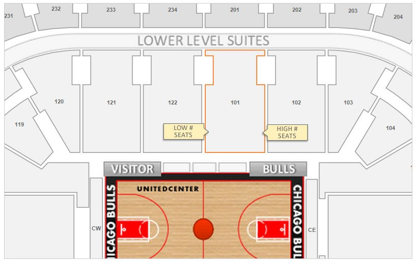 Seating progression at United Center