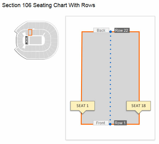 Seating Row Layout in Section 106 at Verizon Arena