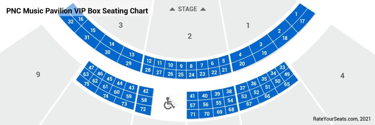 Pnc Music Pavilion Box Seats Rateyourseatscom