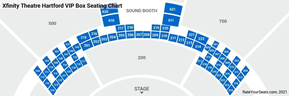 Xfinity Theatre Hartford Box Seats