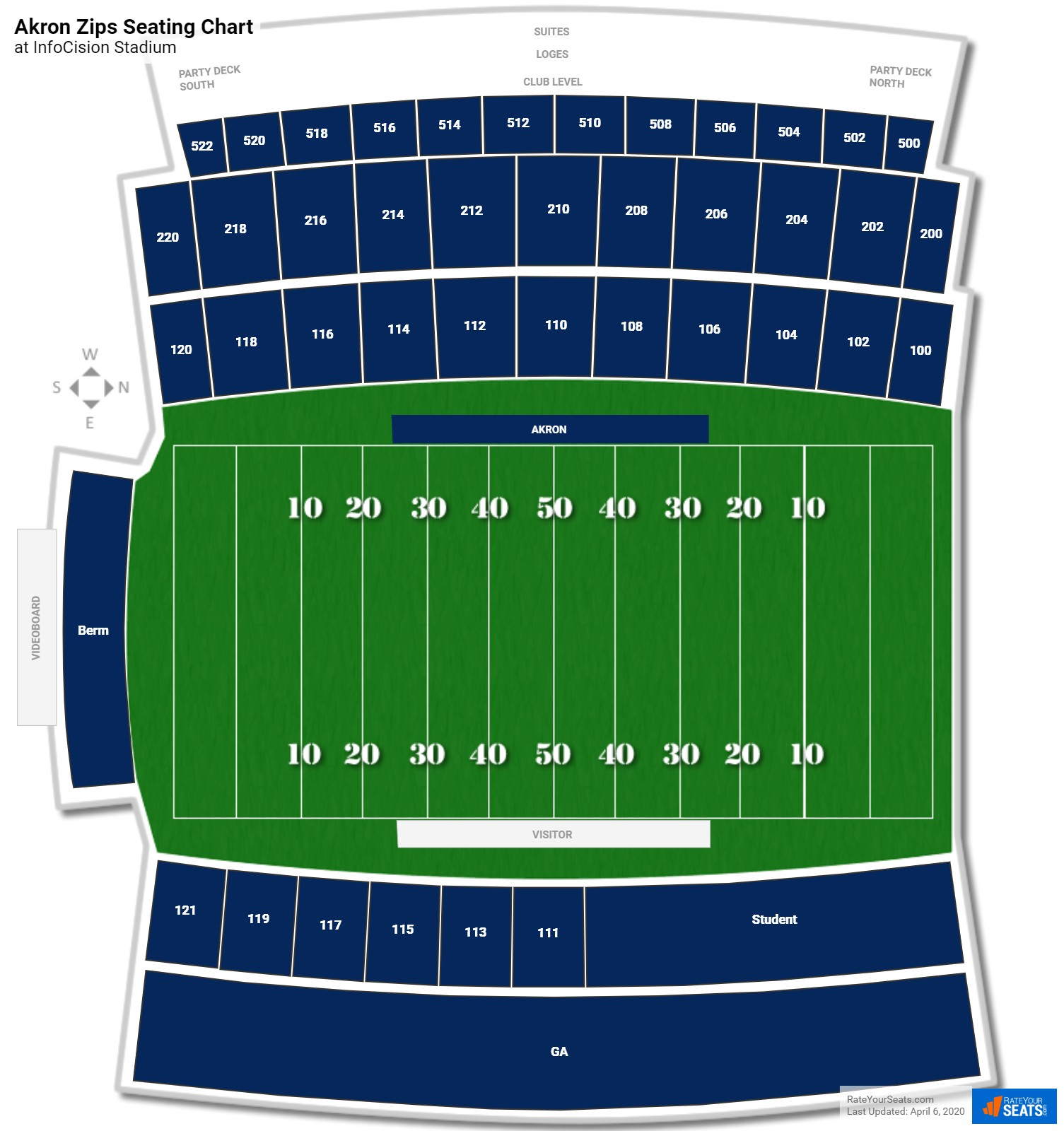 Akron Football Seating Chart