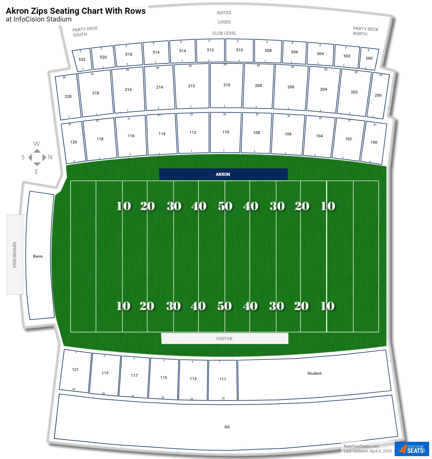 InfoCision Stadium seating chart with rows