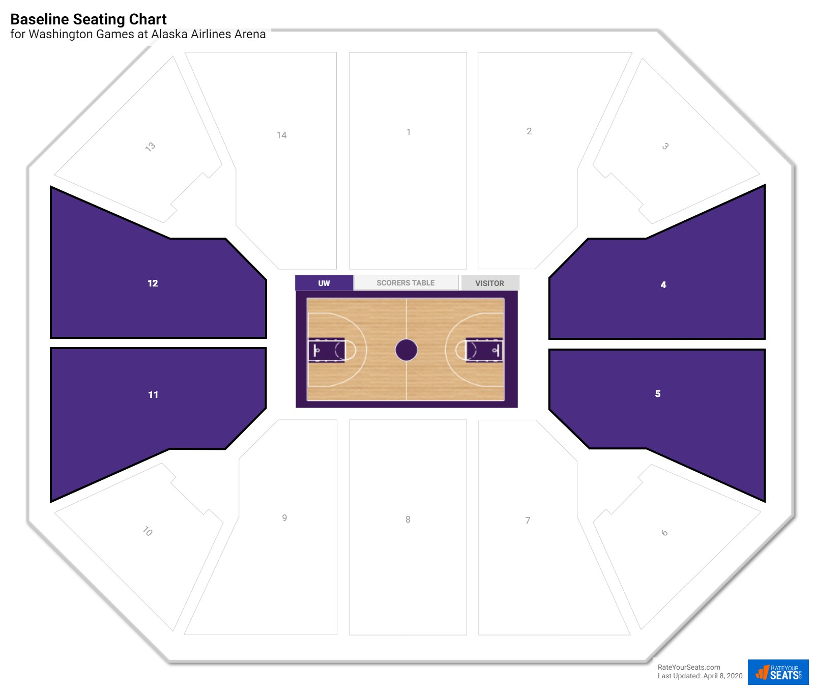 Alaska Airlines Arena Baseline seating chart