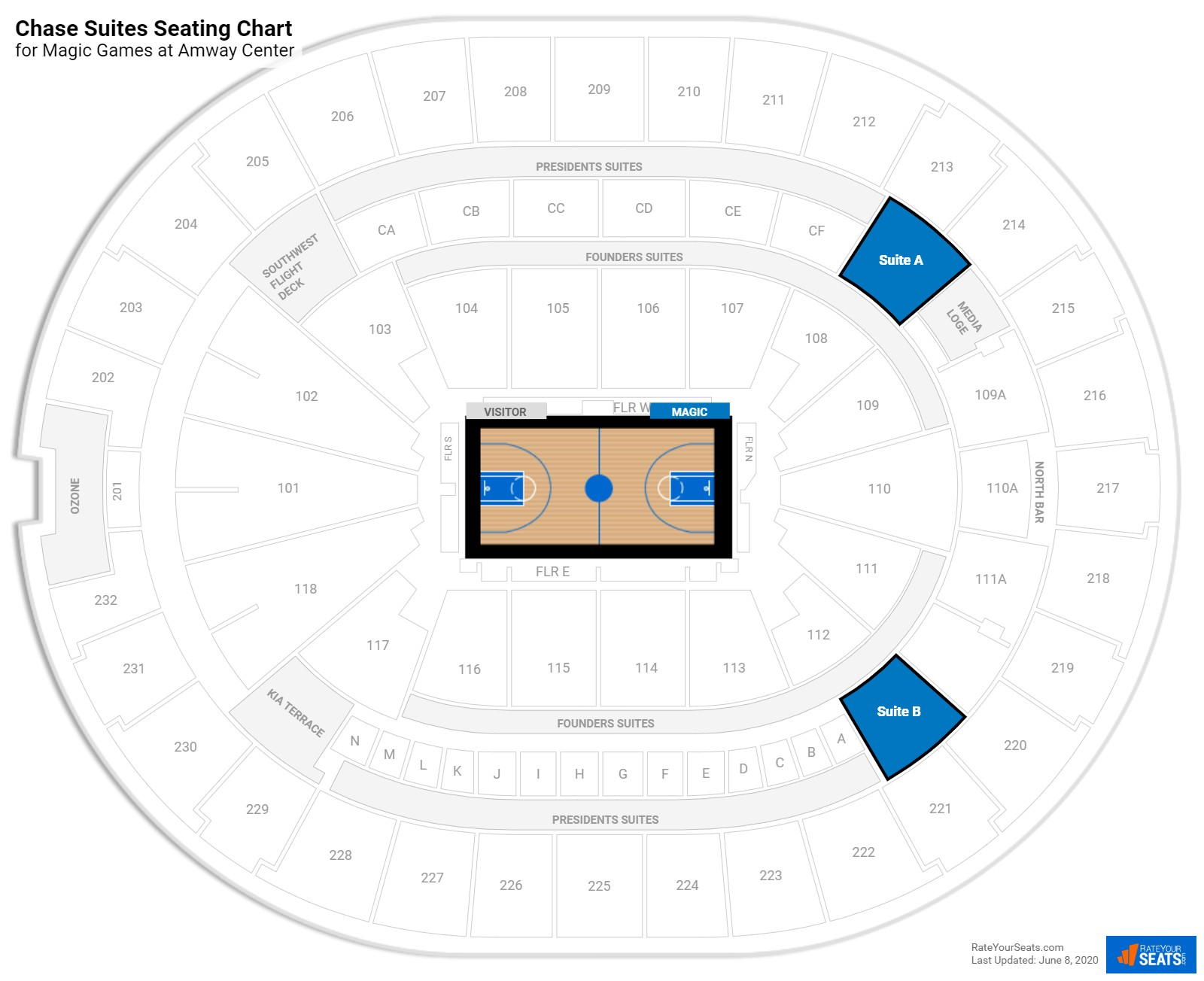 Amway Center Chase Suites seating chart