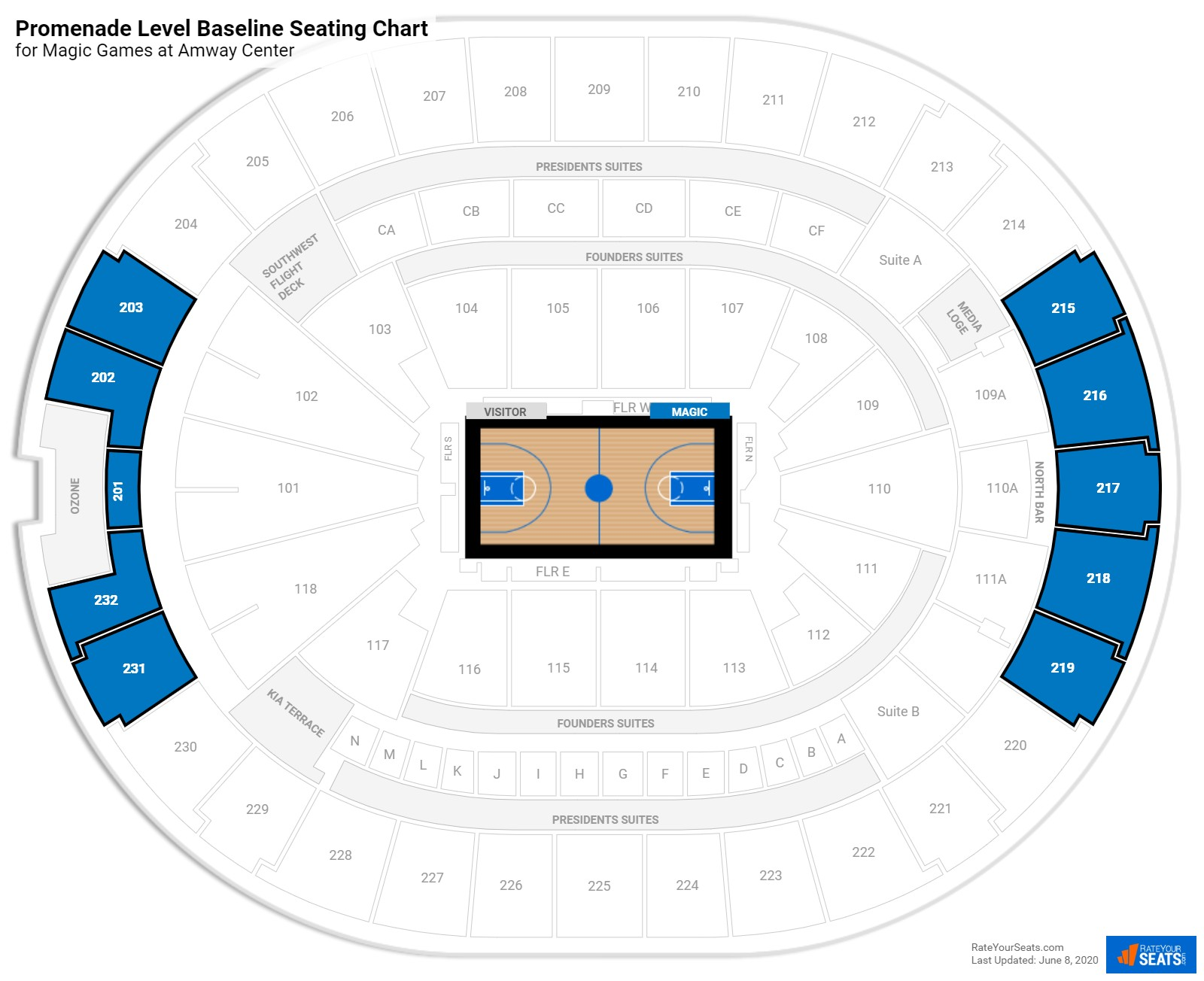 Amway Center Promenade Level Baseline seating chart