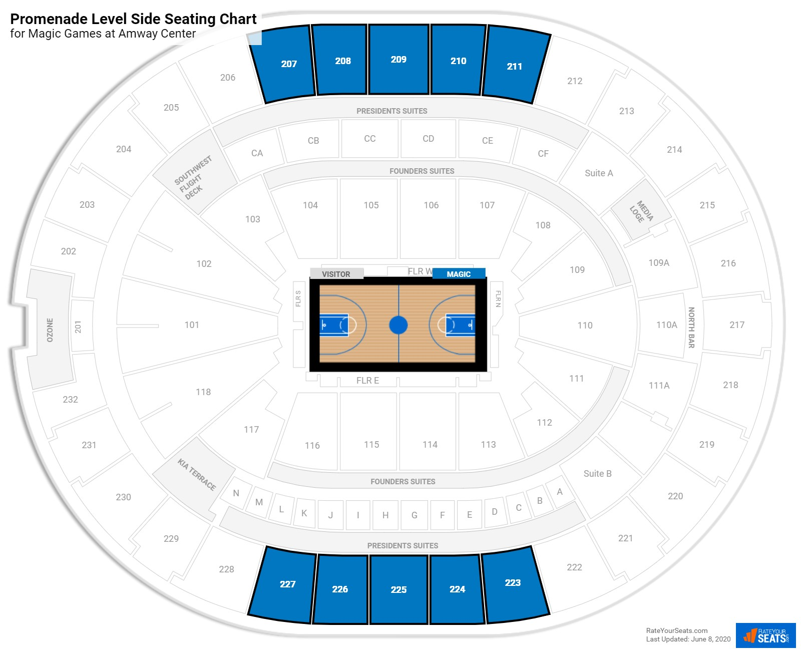 Amway Center Promenade Level Center seating chart