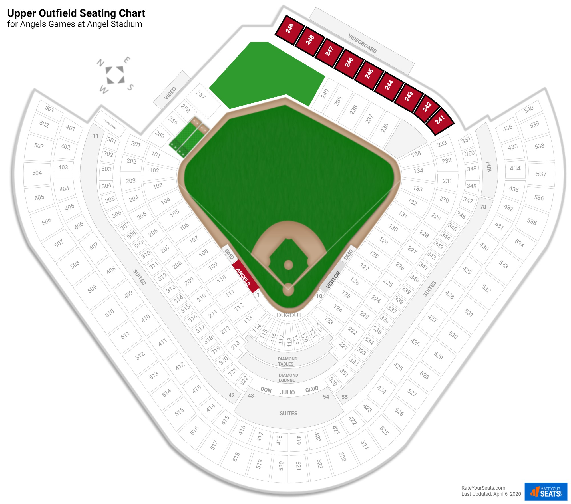 Angel Stadium Upper Outfield seating chart