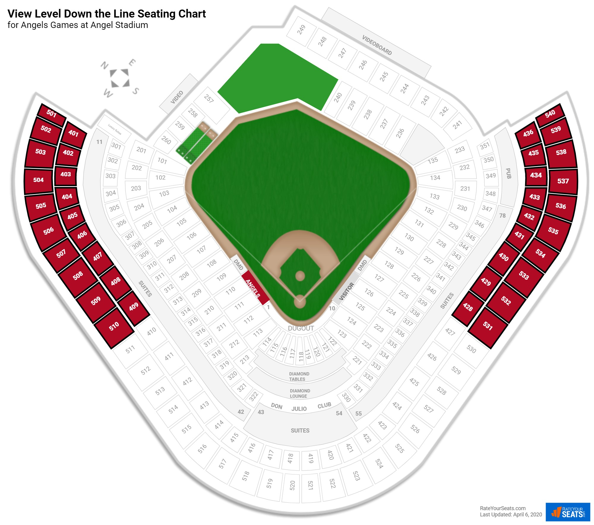 Angel Stadium View Level Down the Line seating chart