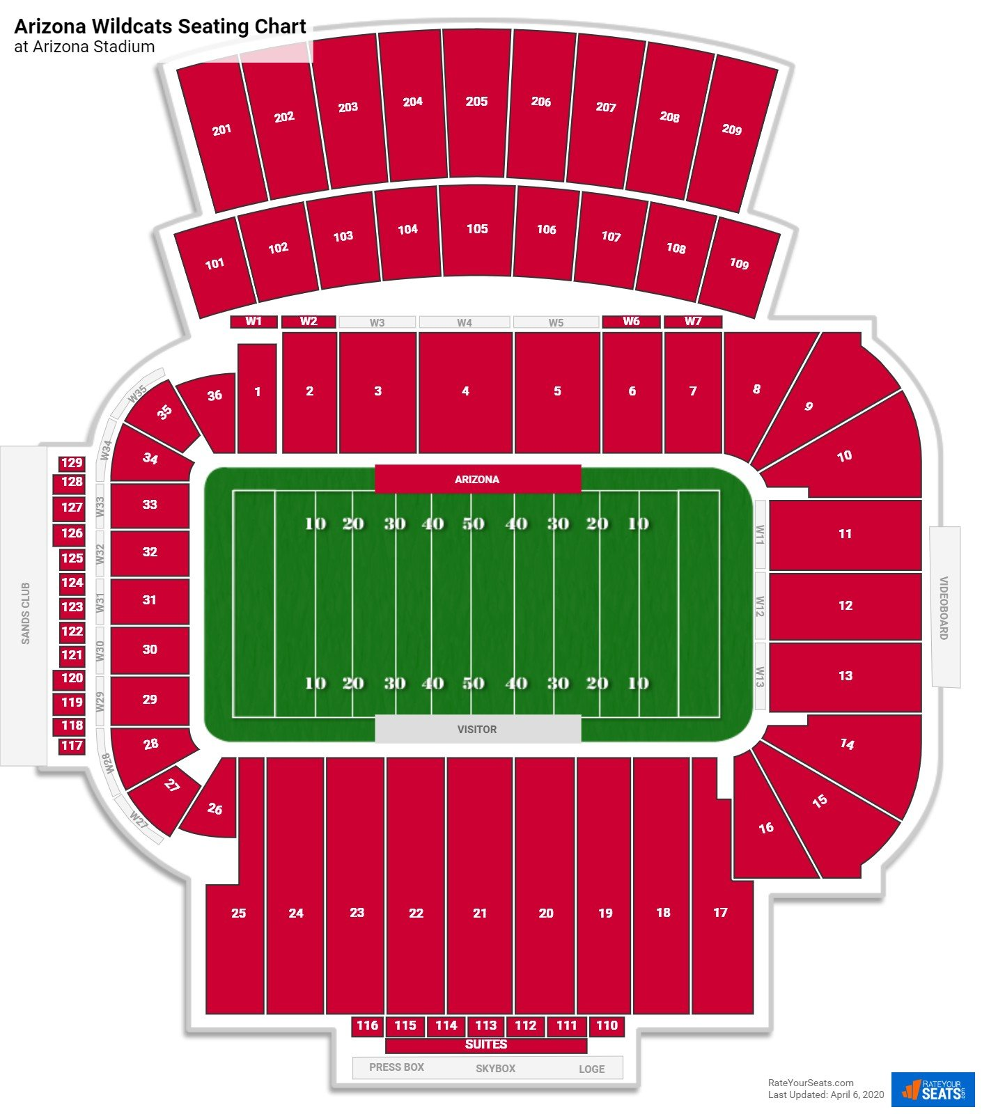 Arizona Stadium Section 6 - RateYourSeats.com