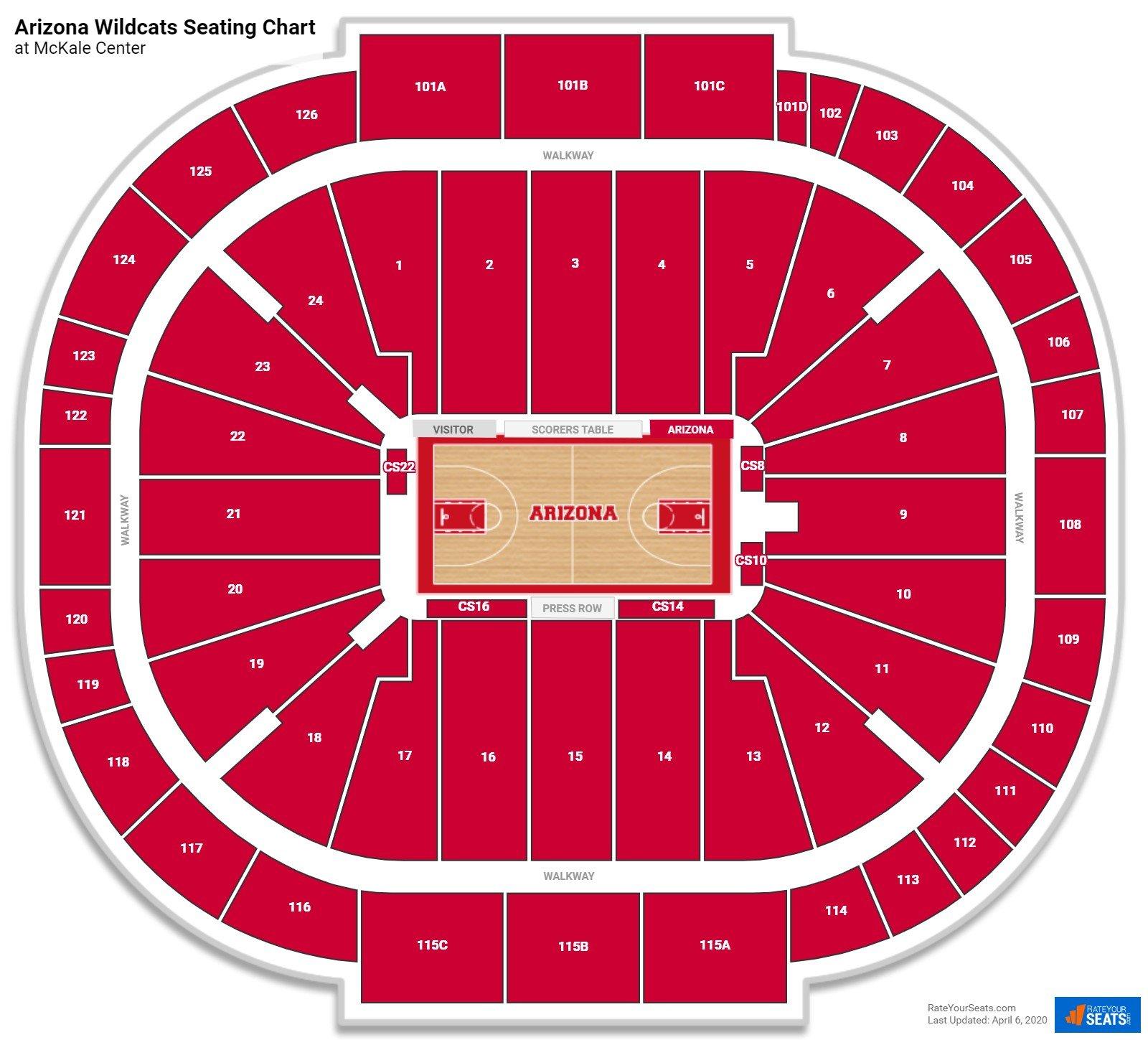 Arizona Basketball Seating Charts