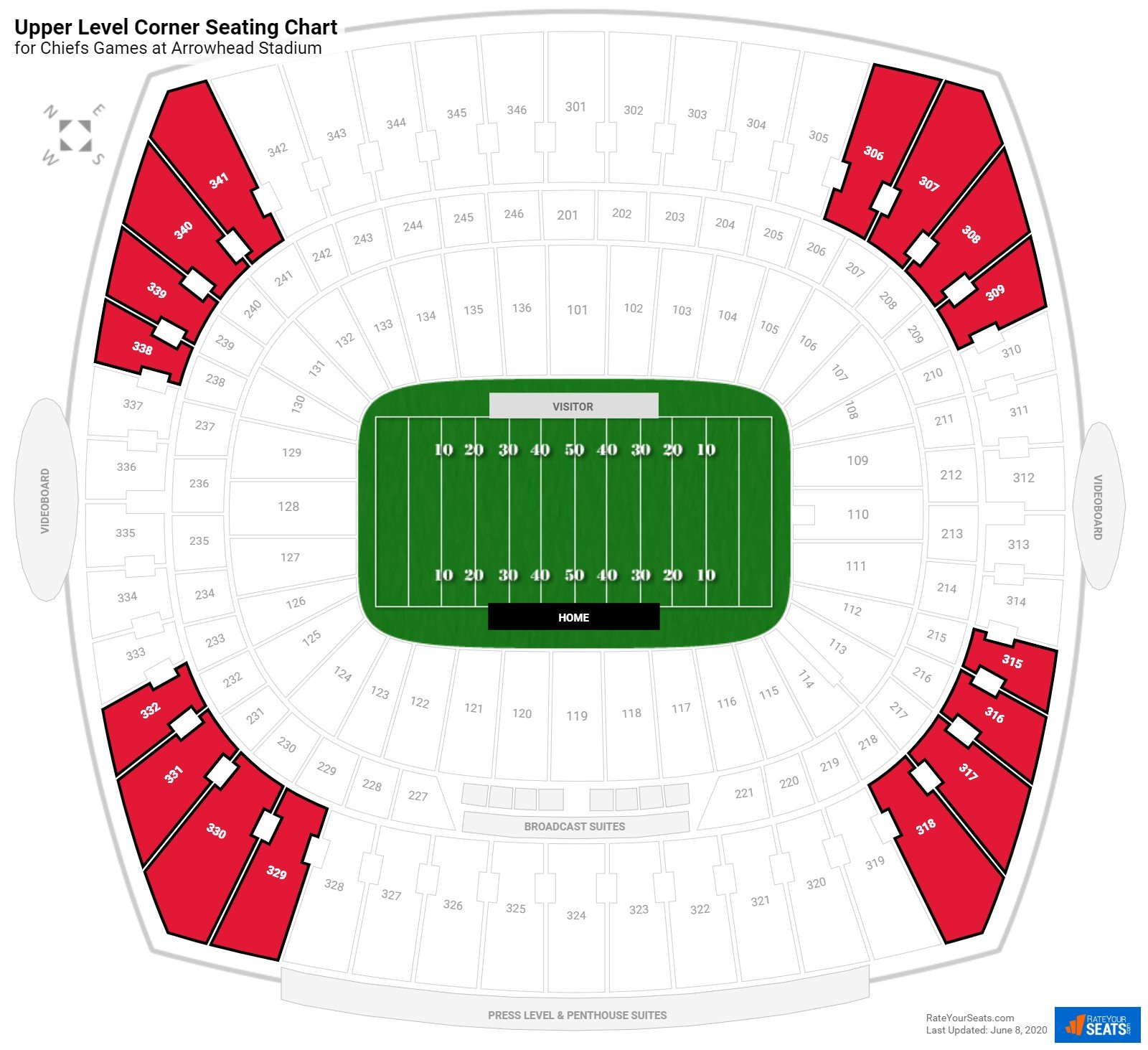 Upper Level Corner - Arrowhead Stadium Football Seating ...