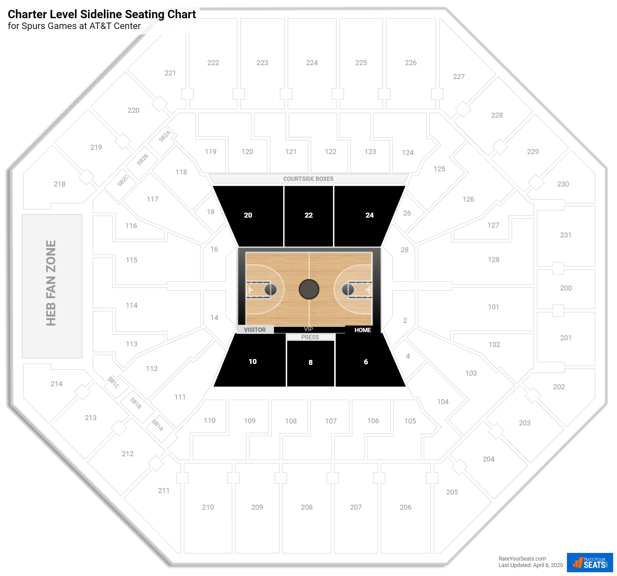 AT&T Center Charter Sideline seating chart
