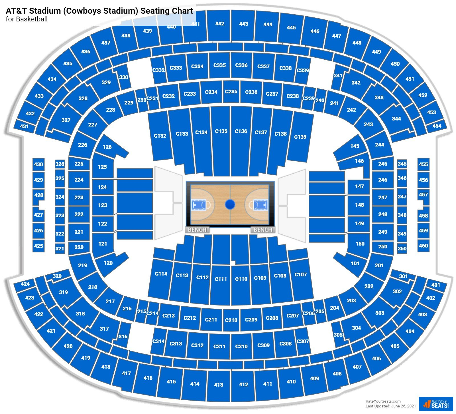 AT&T Stadium (Cowboys Stadium) Seating Chart for Basketball
