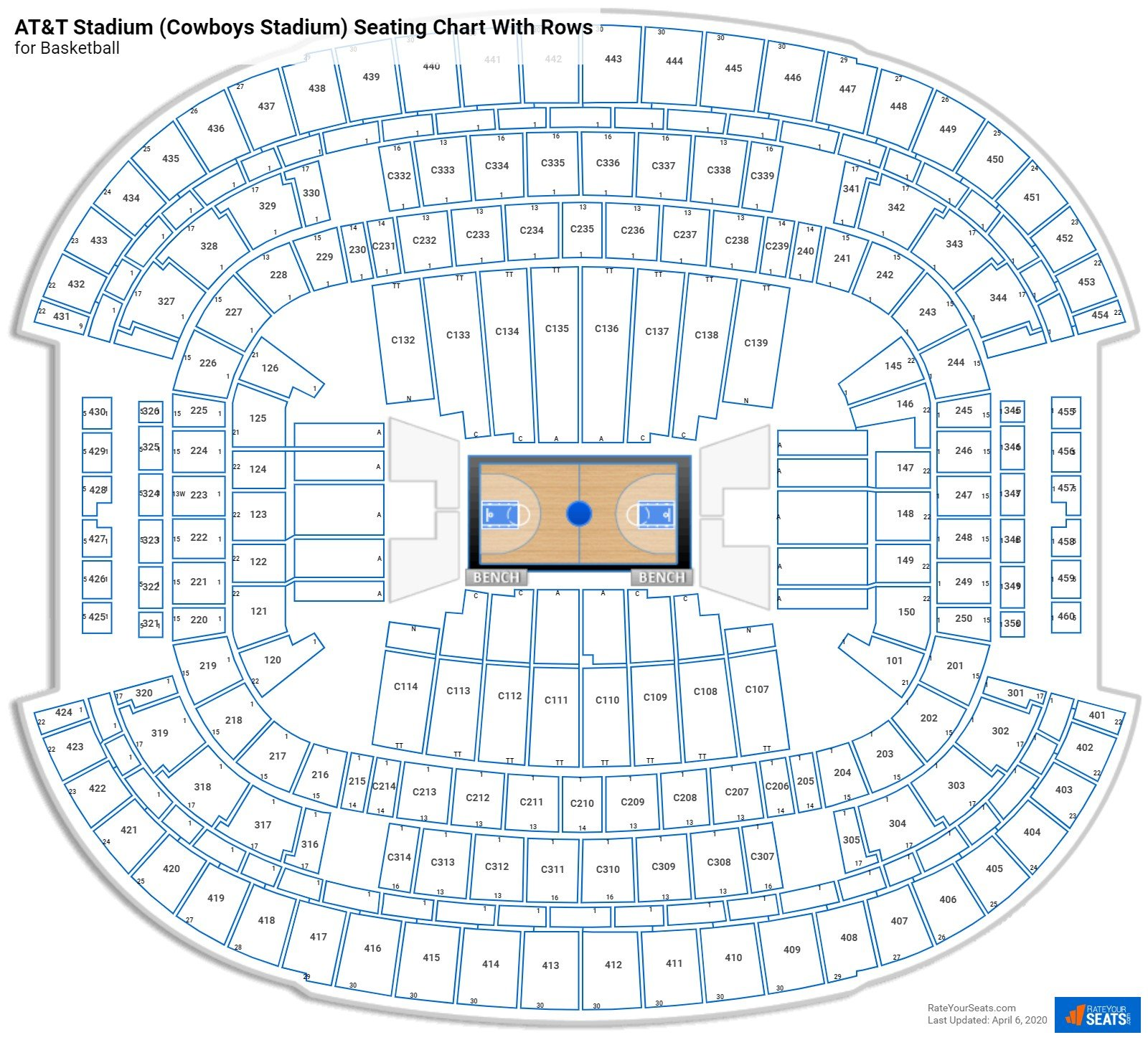 AT&T Stadium Seating for Basketball - RateYourSeats.com