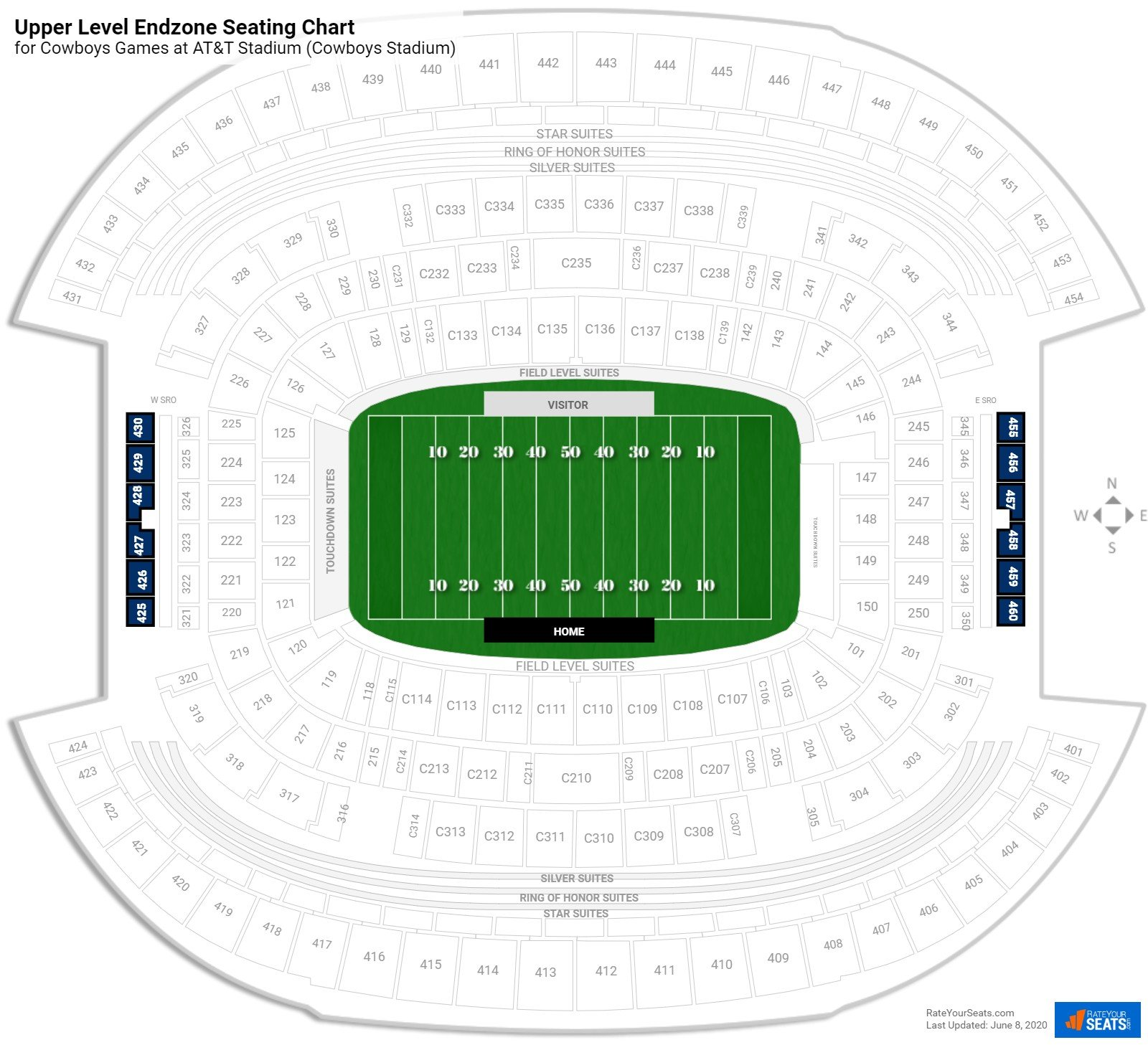 Upper Level Endzone - AT&T Stadium Football Seating ...