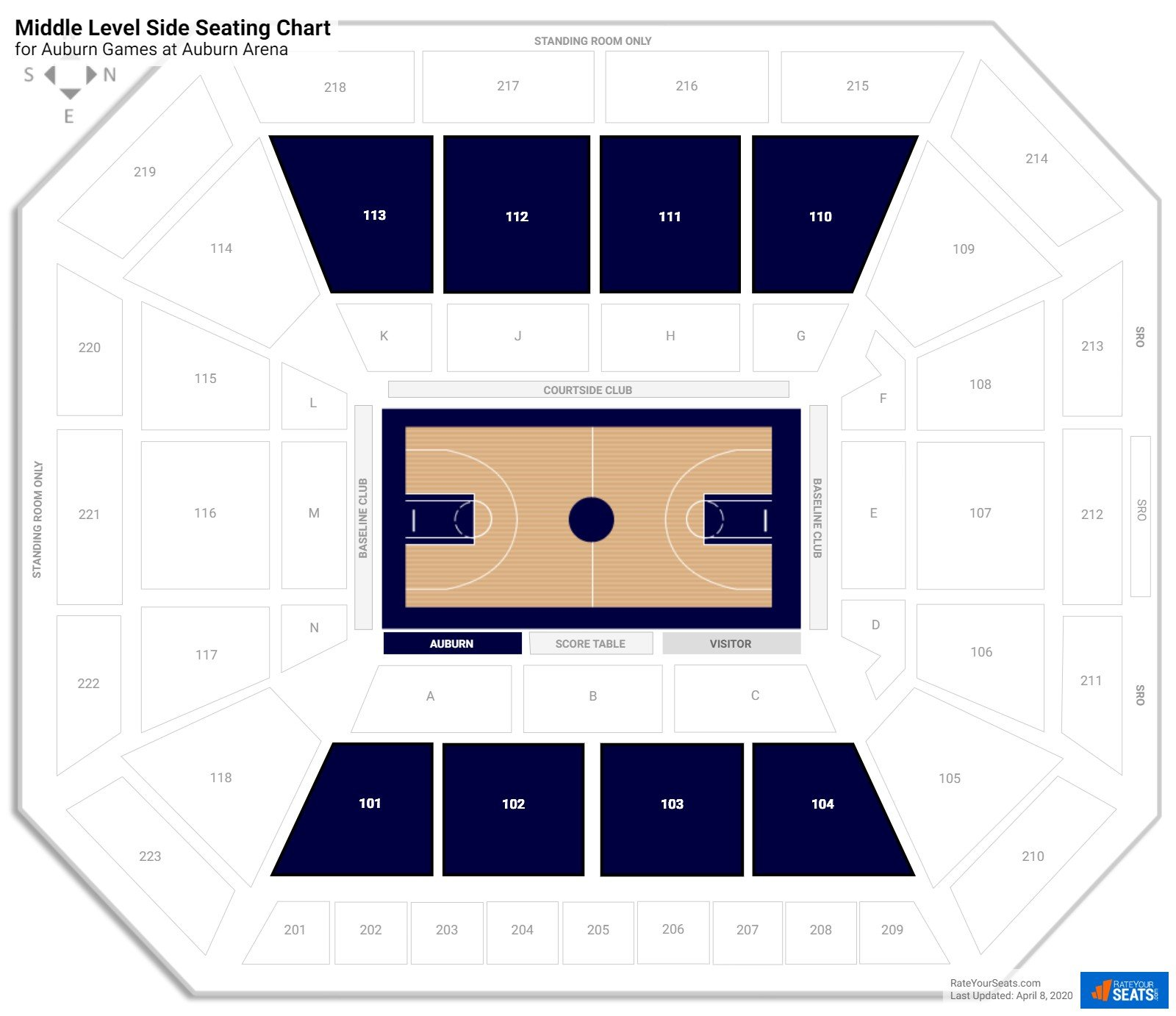 Auburn Arena Middle Level Side seating chart