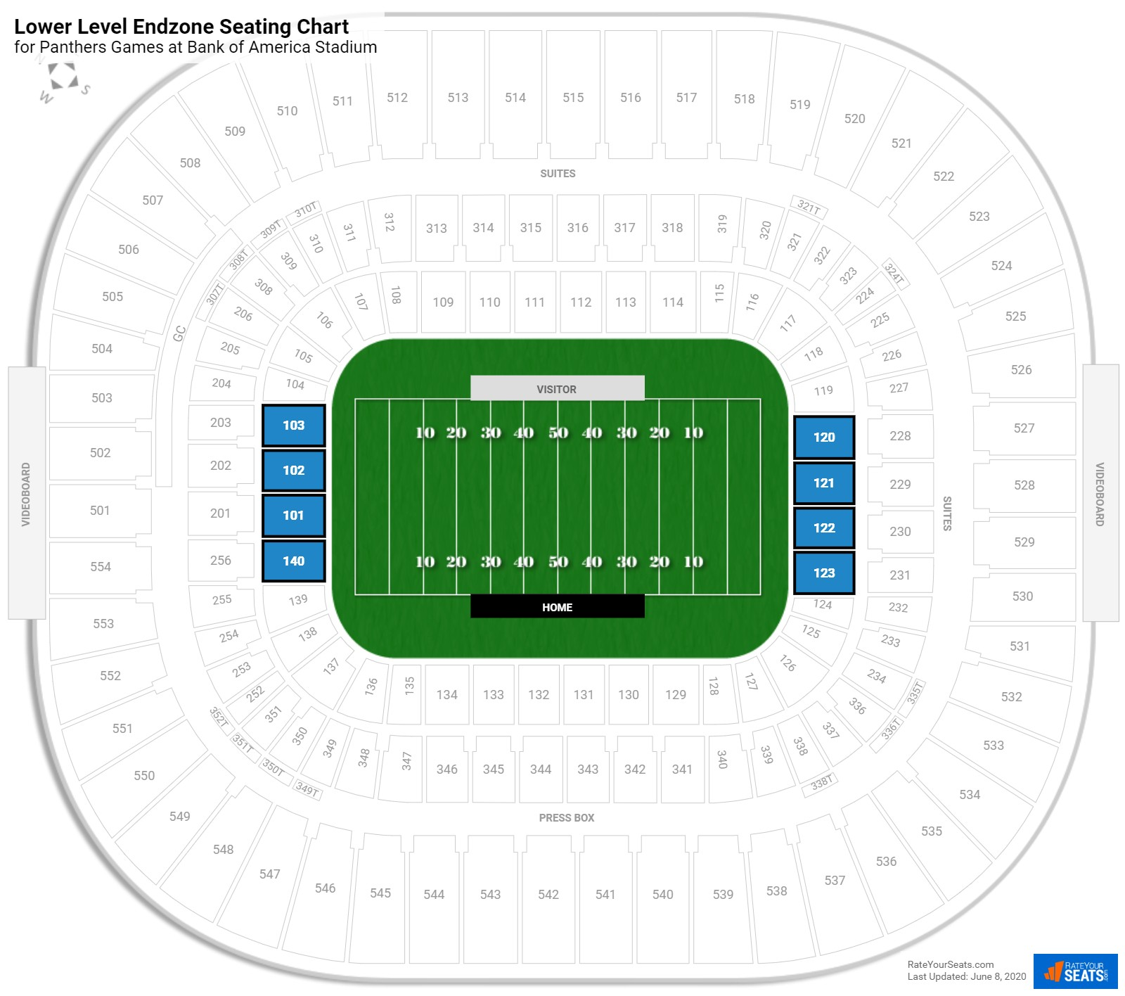 Bank of America Stadium Lower Level Endzone seating chart