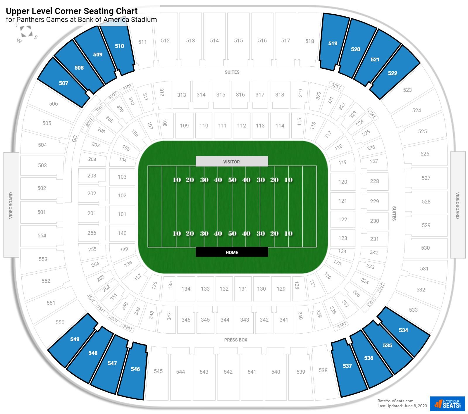 bank of america stadium seating