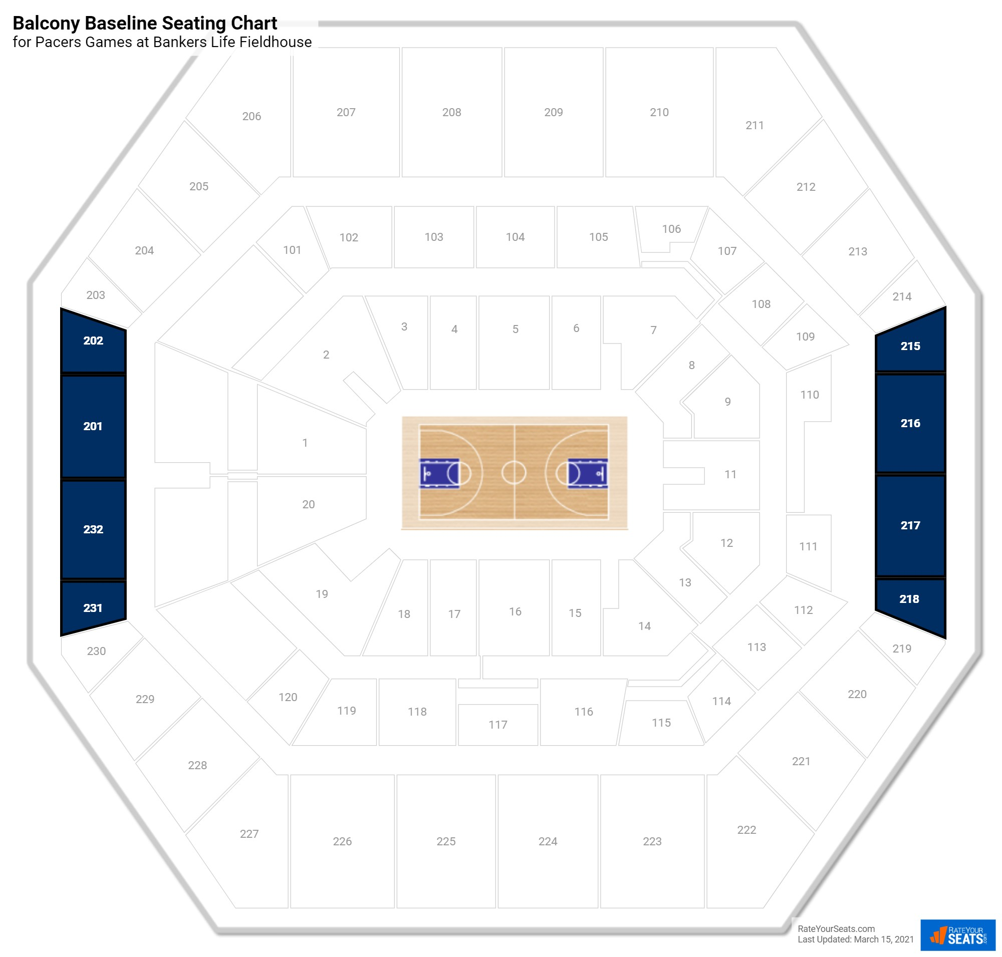 Bankers Life Fieldhouse Balcony Baseline seating chart