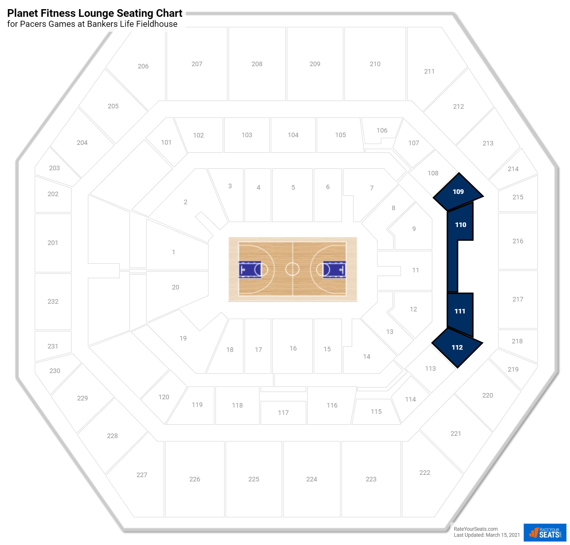 Bankers Life Fieldhouse Club Level Baseline seating chart