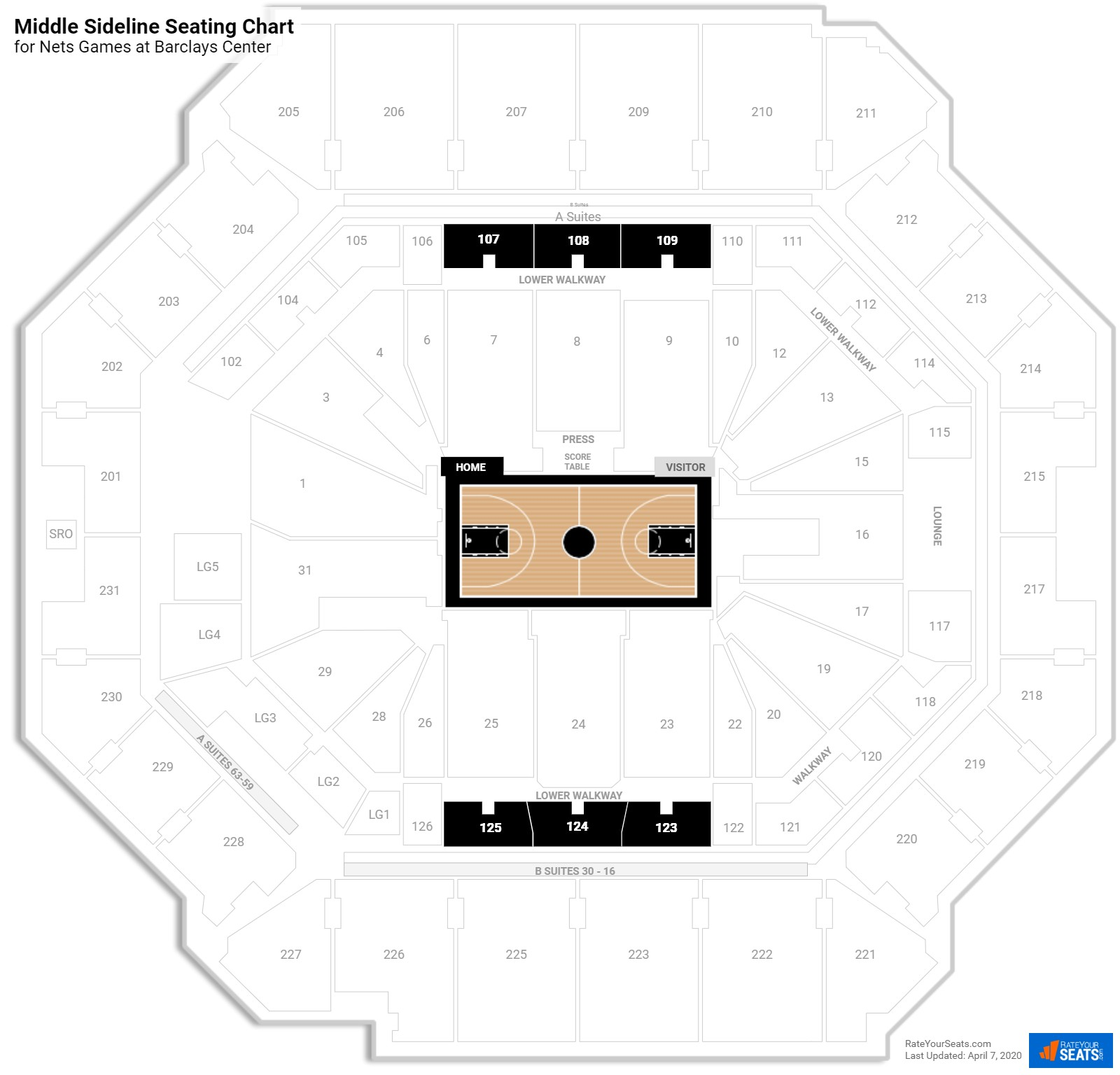 Barclays Center Middle Level Center seating chart