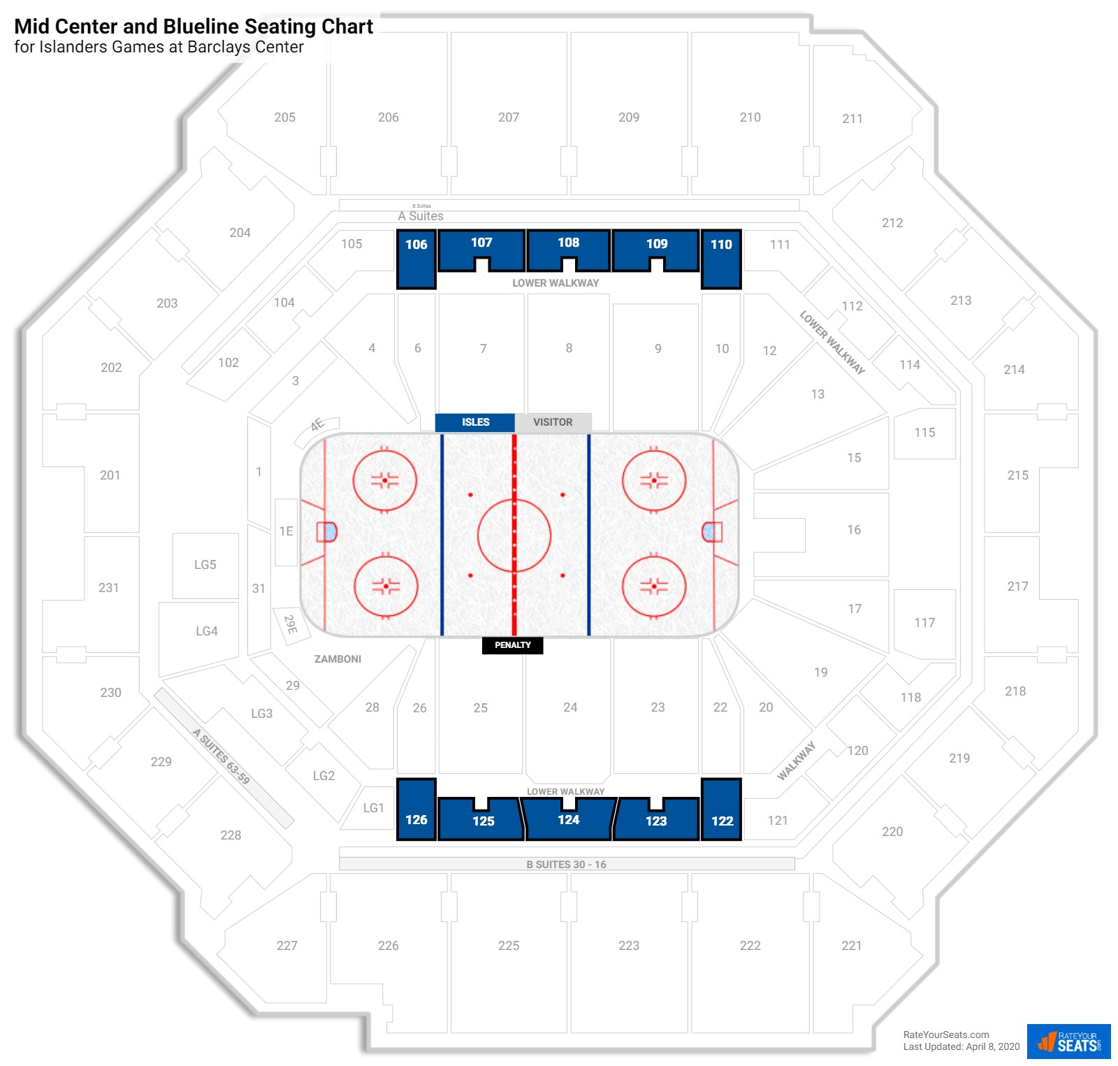 Barclays Center Mid Level Side seating chart