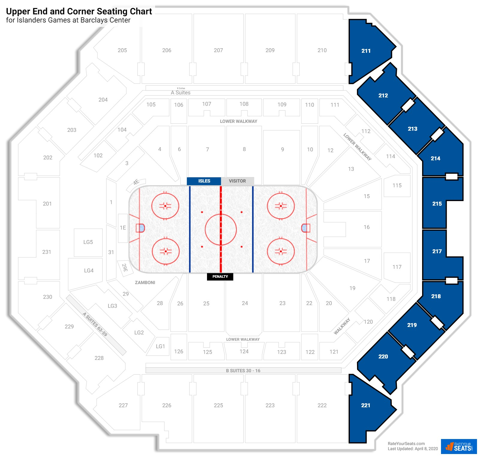 Barclays Center Upper East Side seating chart