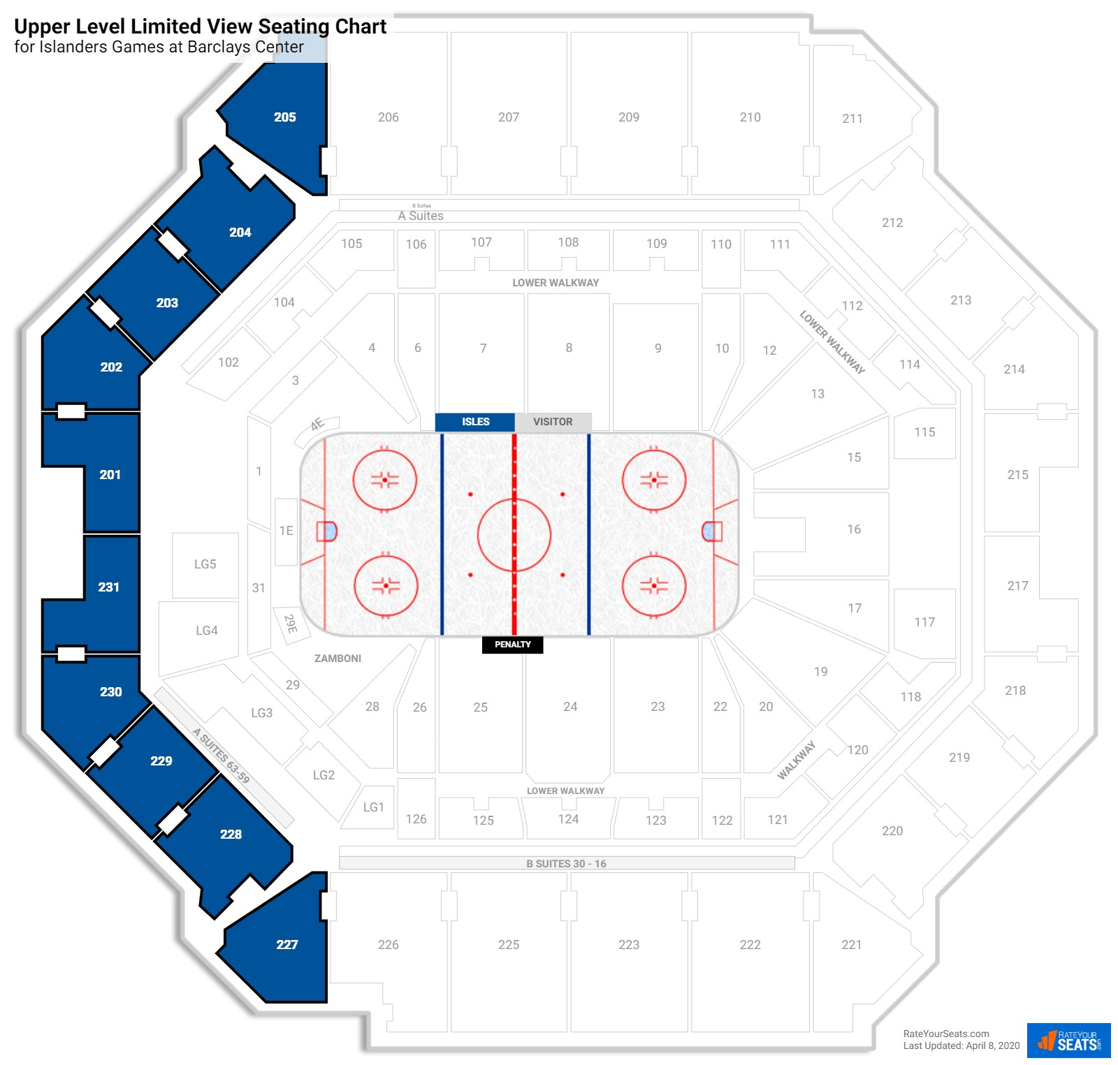 Barclays Center Upper Level Limited View seating chart