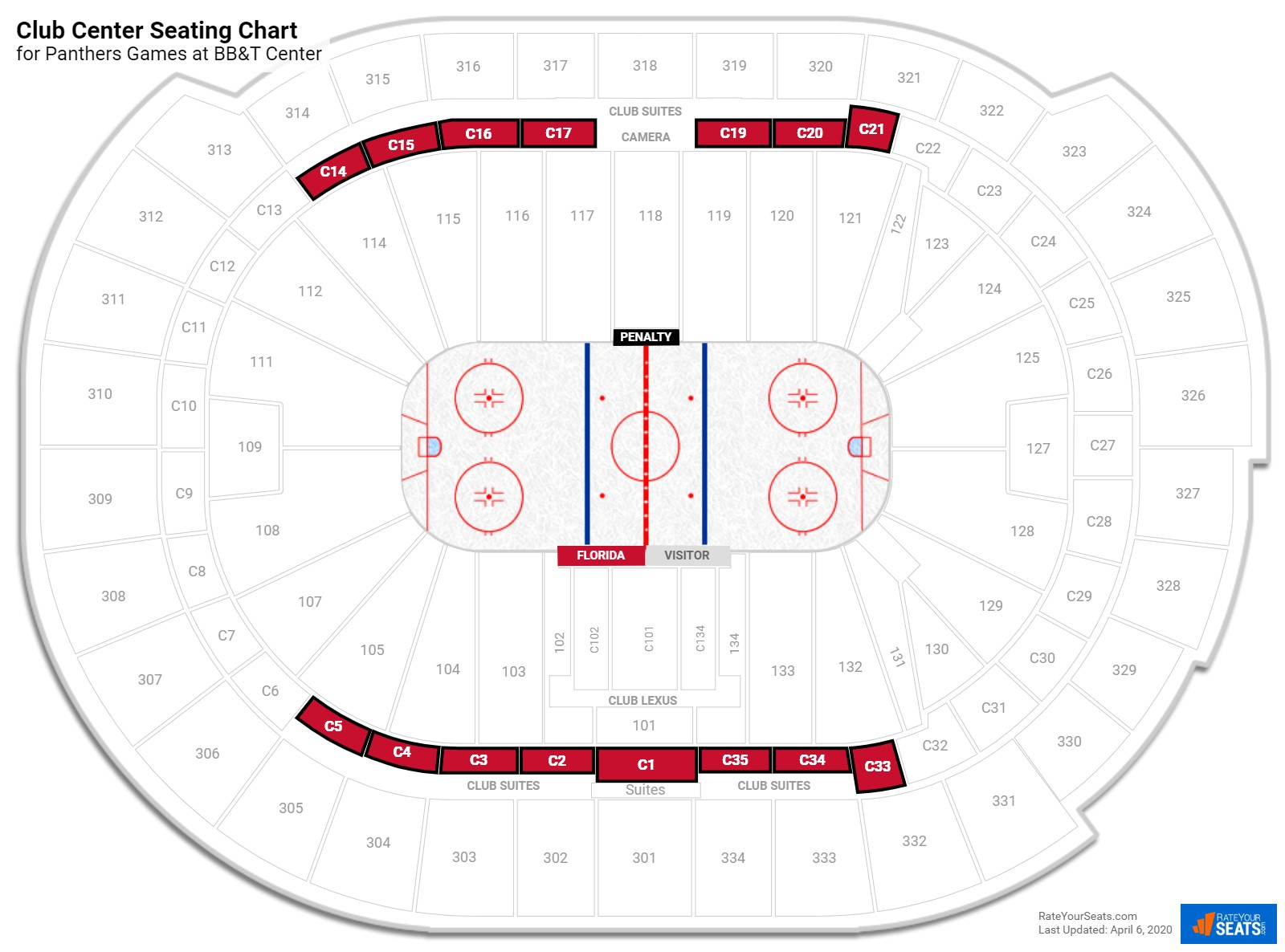 BB&T Center Club Center seating chart