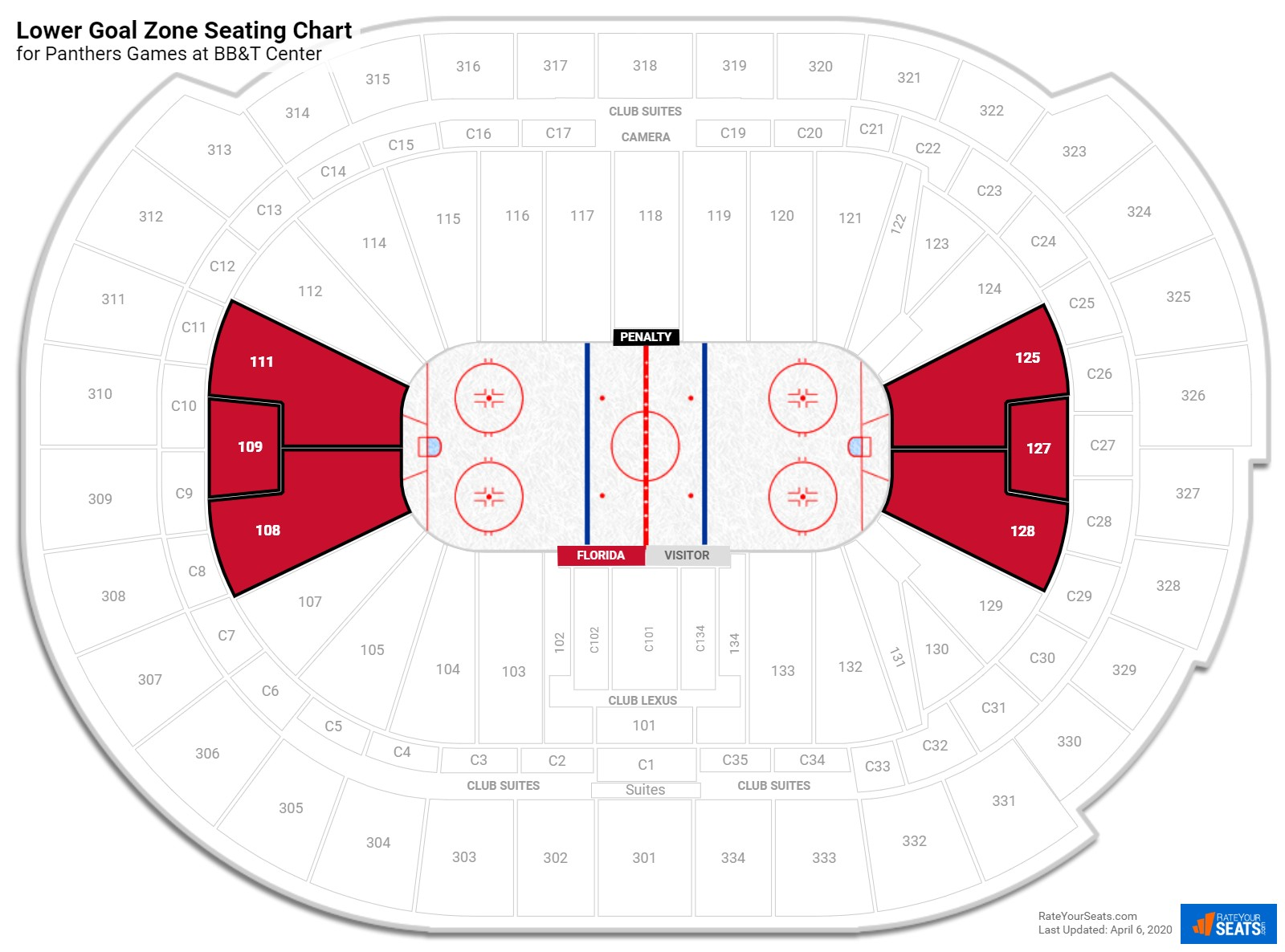 BB&T Center Lower Level Behind the Net seating chart