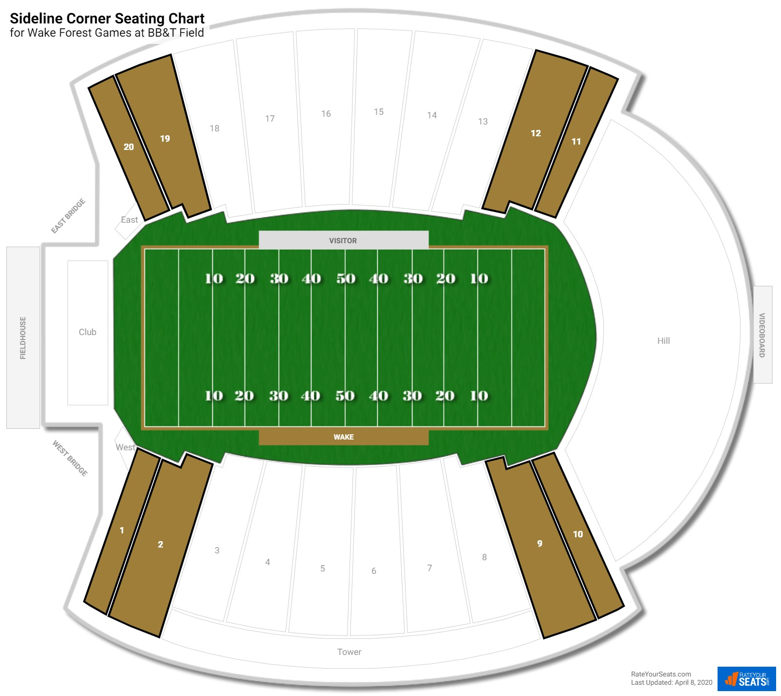 BB&T Field Sideline Corner seating chart
