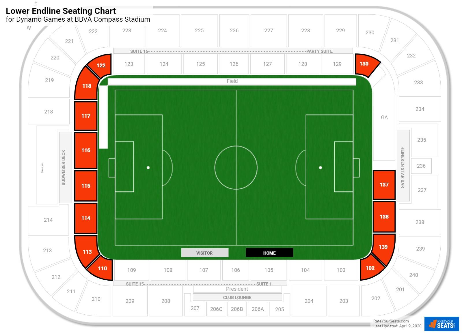 Bbva Comp Stadium Lower Endline Seating Chart