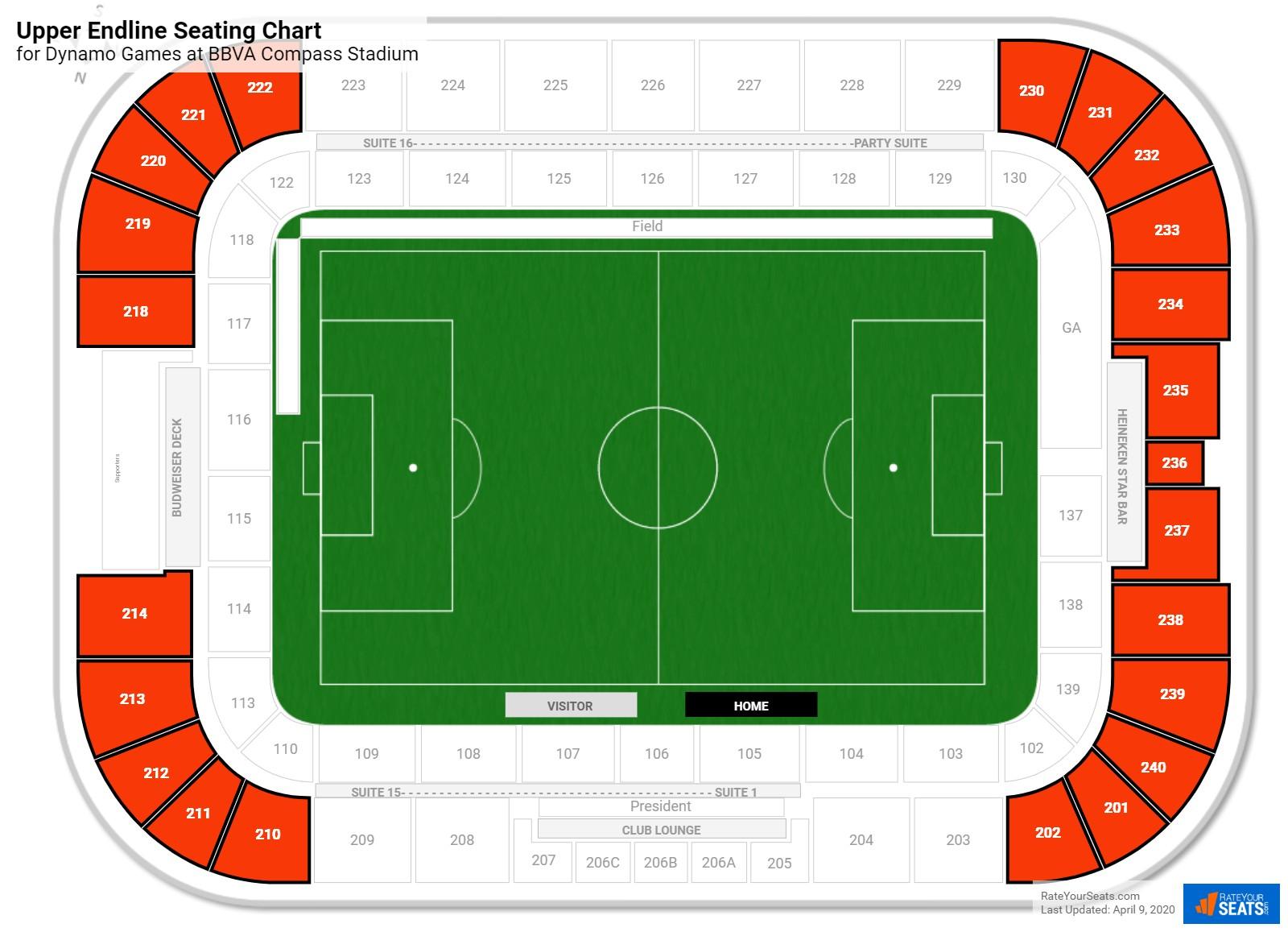 Bbva Comp Stadium Upper Endline Seating Chart